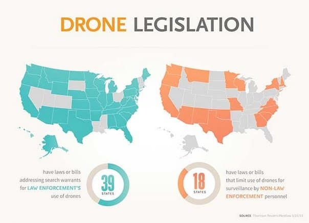 US States with drone legislation