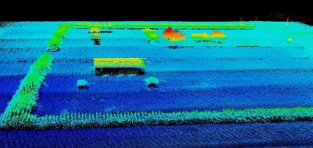 Agriculture Drone Buyers Guide - LIDAR imaging