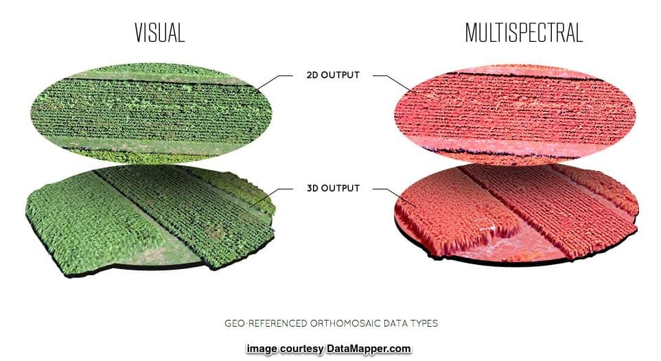 Agriculture Drone Buyers Guide - visual vs multispectral vs 2D vs 3D