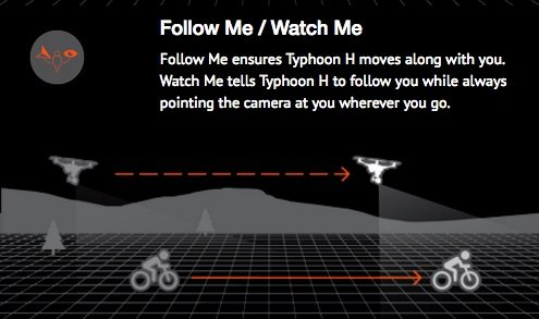 Yuneec Typhoon H - Follow Me mode