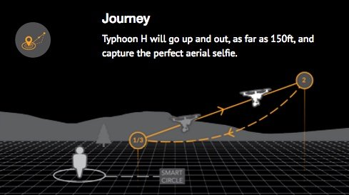 Yuneec Typhoon H - Journey flight mode
