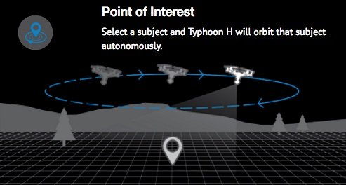 Yuneec Typhoon H - Point of Interest flight mode