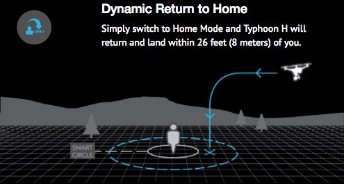 Yuneec Typhoon H - Return To Home mode