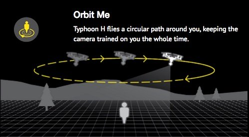 Yuneec Typhoon H - orbit me flight mode